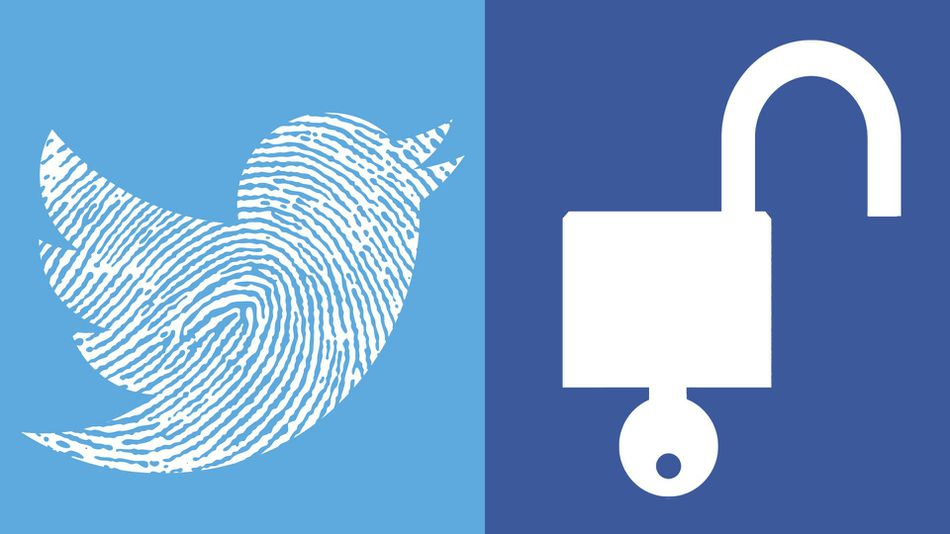 Top Social Media Security Risks For Businesses How To Avoid Them Securityri